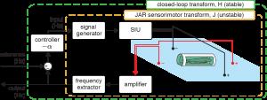 jar_experimentalSetup